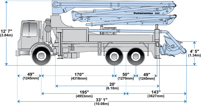28Z-Meter Dimensions