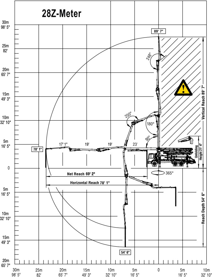 28Z-Meter Range from side