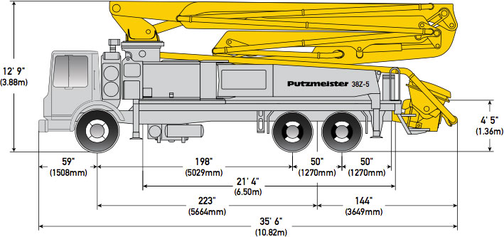 38Z-5-Meter Dimensions from side