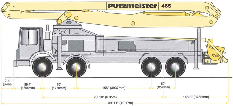 46S-Meter Dimensions