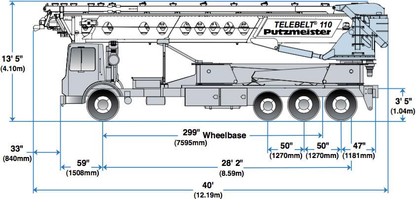 Telebelt TB 110 Dimensions